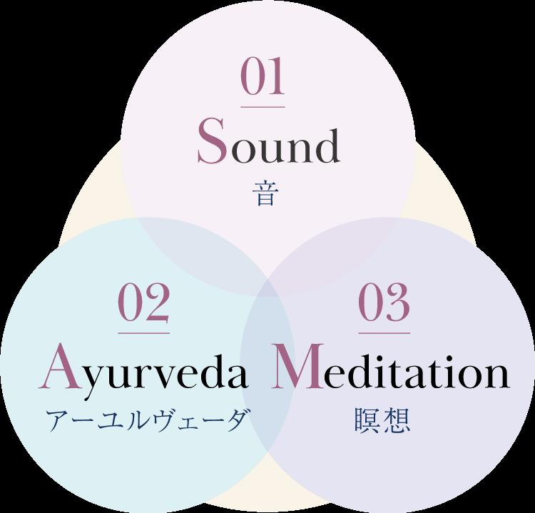 クリスタルボウルサウンド・瞑想・アーユルヴェーダ